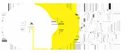 Platforma ORIENTAT | Resurse pentru orientarea in cariera. Teste online gratuite.